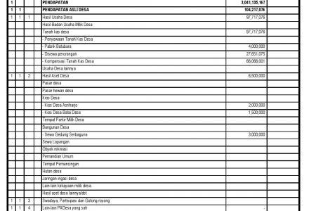 APBDes Tahun Anggaran 2015