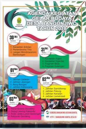 Jadwal Gelar Budaya Desa Bangunjiwo