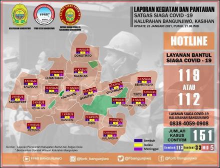 Update Sebaran Kasus Covid-19 Kalurahan Bangunjiwo 23 Januari 2021