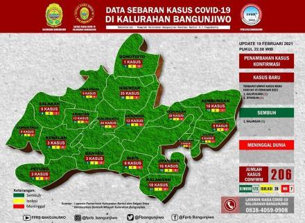 Update data sebaran kasus Covid-19 dan Zonasi PPKM Mikro di Kalurahan Bangunjiwo 20 Februari 2021