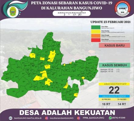 Update Peta Zonasi Sebaran Covid19 Kalurahan Bangunjiwo PPKM Mikro pertanggal 23 - 02 - 2021