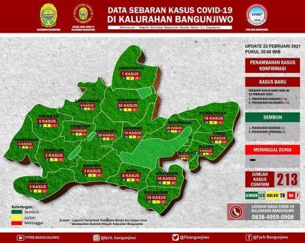 Update data sebaran kasus Covid-19 dan Zonasi PPKM Mikro di Kalurahan Bangunjiwo 24 Februari 2021