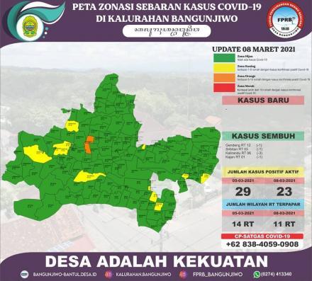 Update Peta Zonasi Sebaran Covid19 Tgl 08 Maret 2021