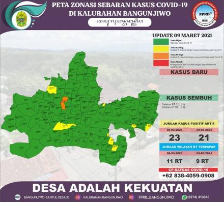 Update Peta Zonasi Sebaran Covid19 09 Maret 2021