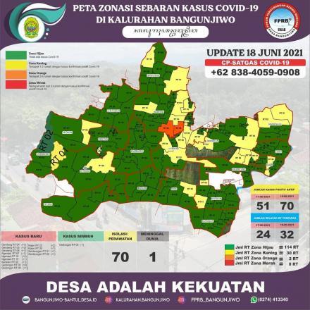 Update data sebaran kasus Covid-19 dan Zonasi PPKM Mikro di Kalurahan Bangunjiwo 18 Juni 2021