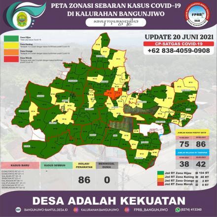 Update data sebaran kasus Covid-19 dan Zonasi PPKM Mikro di Kalurahan Bangunjiwo 20 Juni 2021