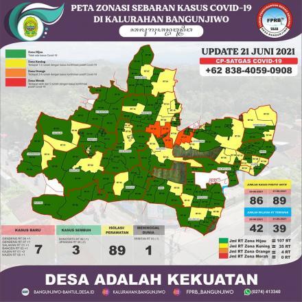 Update data sebaran kasus Covid-19 dan Zonasi PPKM Mikro di Kalurahan Bangunjiwo 21 Juni 2021