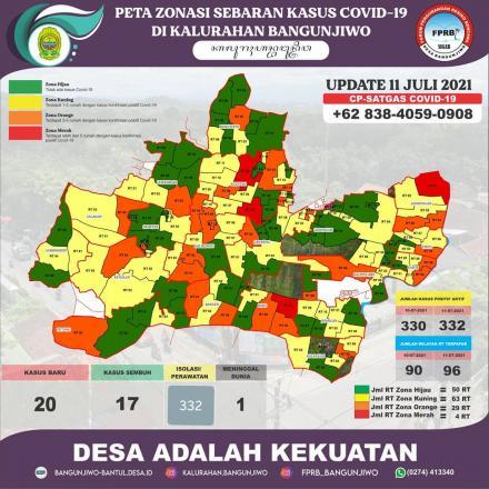 Update data sebaran kasus Covid-19 dan Zonasi PPKM Mikro di Kalurahan Bangunjiwo 11 Juli  2021