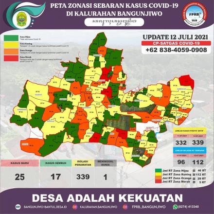 Update data sebaran kasus Covid-19 dan Zonasi PPKM Mikro di Kalurahan Bangunjiwo 12 Juli 2021