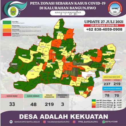 Update Peta Zonasi Sebaran Covid19 Kalurahan Bangunjiwo 27 Juli 2021